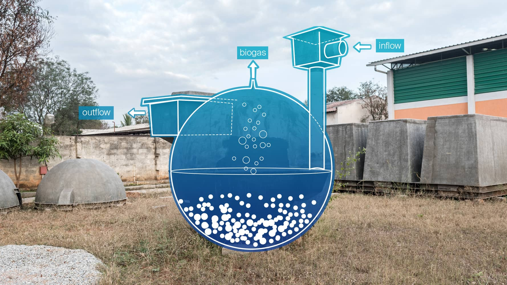 Decentralised Sanitation Systems – BORDA